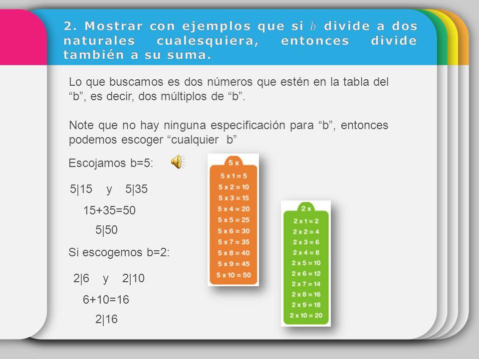 2. Mostrar con ejemplos que si 𝑏 divide a dos naturales cualesquiera, entonces divide también a su suma.