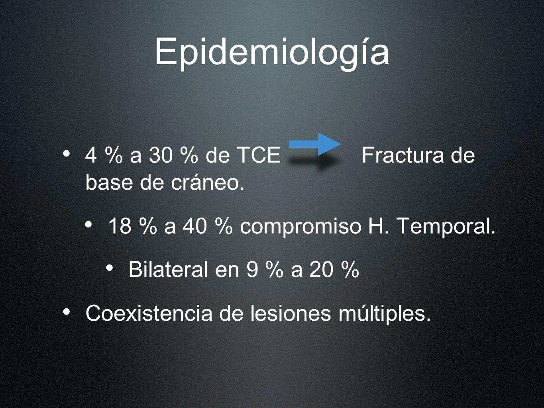 Epidemiología 4 % a 30 % de TCE Fractura de base de cráneo.