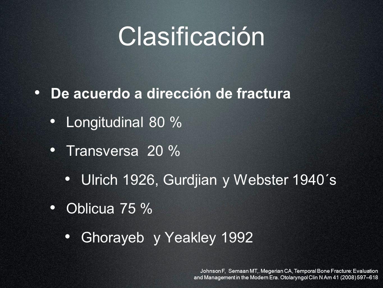 Clasificación De acuerdo a dirección de fractura Longitudinal 80 %