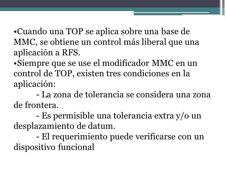 Cuando una TOP se aplica sobre una base de MMC, se obtiene un control más liberal que una aplicación a RFS.
