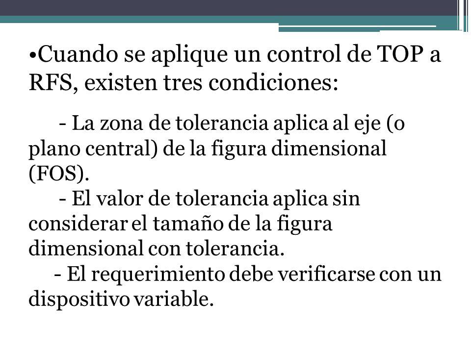 Cuando se aplique un control de TOP a RFS, existen tres condiciones:
