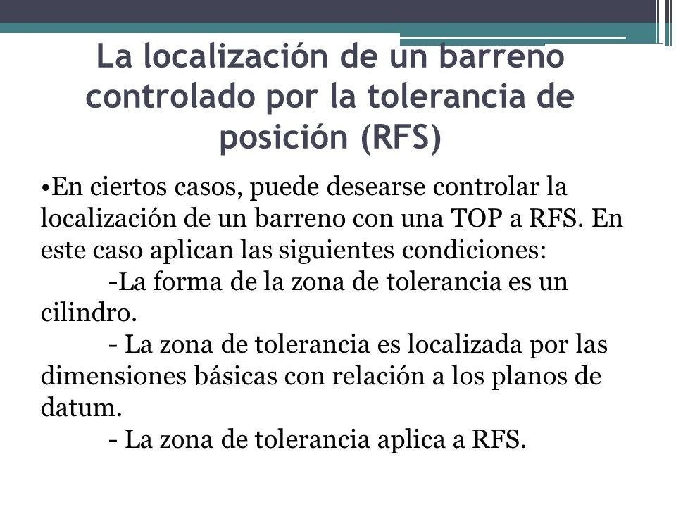 La localización de un barreno controlado por la tolerancia de posición (RFS)