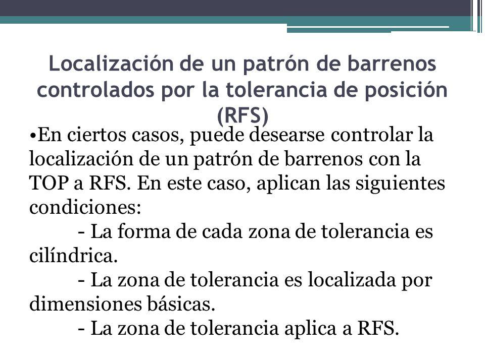 Localización de un patrón de barrenos controlados por la tolerancia de posición (RFS)