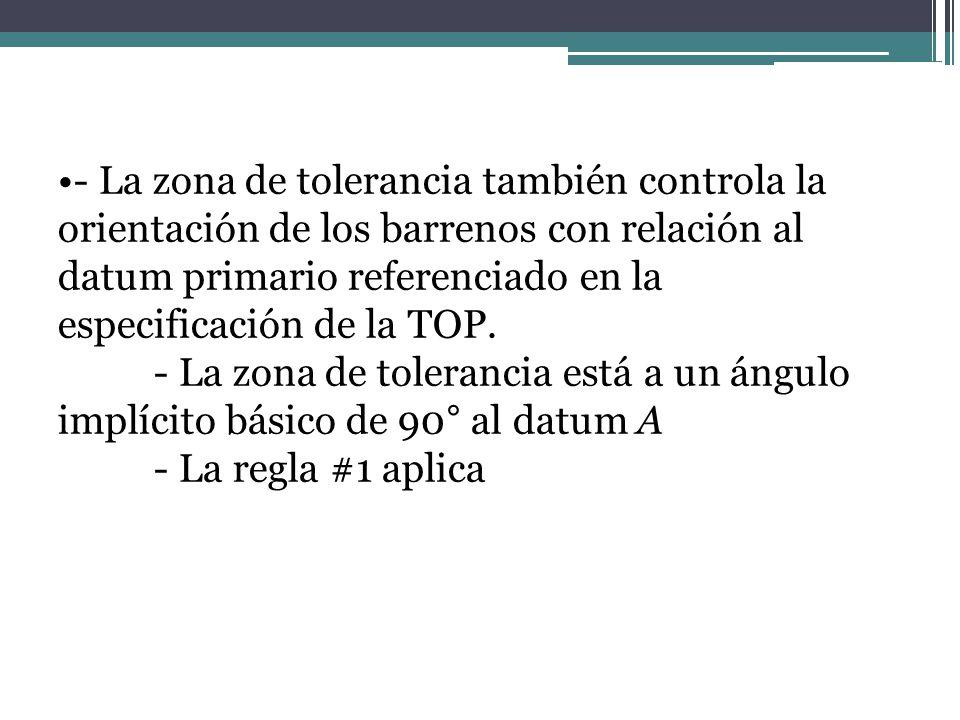 - La zona de tolerancia también controla la orientación de los barrenos con relación al datum primario referenciado en la especificación de la TOP.