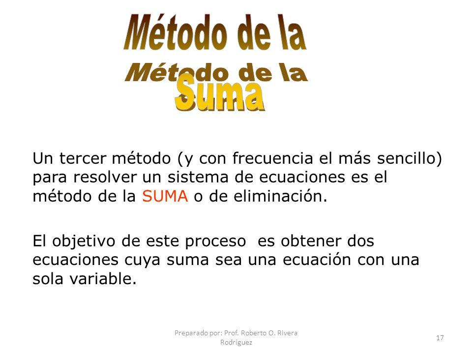 Preparado por: Prof. Roberto O. Rivera Rodríguez
