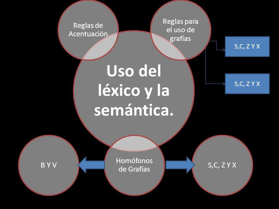 Uso del léxico y la semántica.