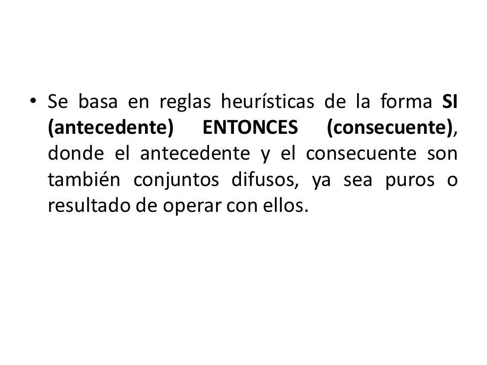 Se basa en reglas heurísticas de la forma SI (antecedente) ENTONCES (consecuente), donde el antecedente y el consecuente son también conjuntos difusos, ya sea puros o resultado de operar con ellos.