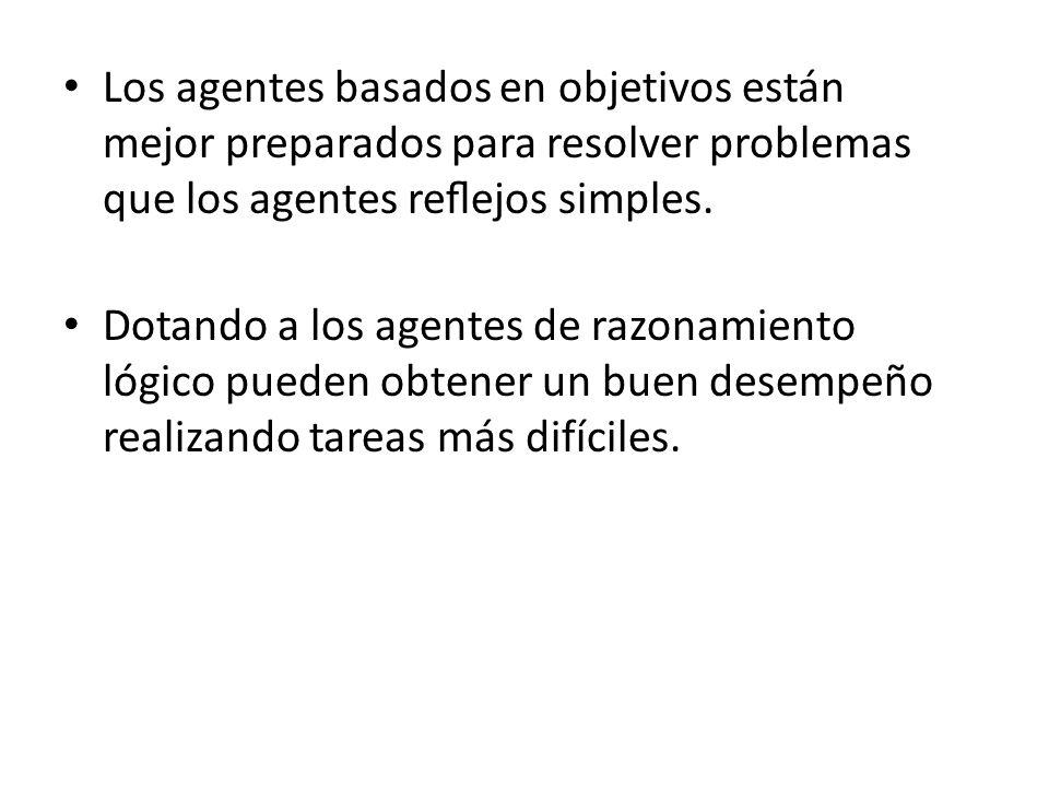 Los agentes basados en objetivos están mejor preparados para resolver problemas que los agentes reflejos simples.