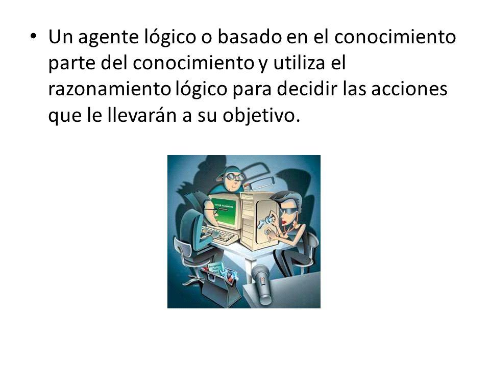 Un agente lógico o basado en el conocimiento parte del conocimiento y utiliza el razonamiento lógico para decidir las acciones que le llevarán a su objetivo.