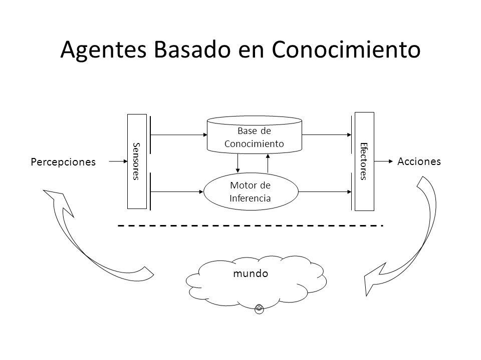 Agentes Basado en Conocimiento