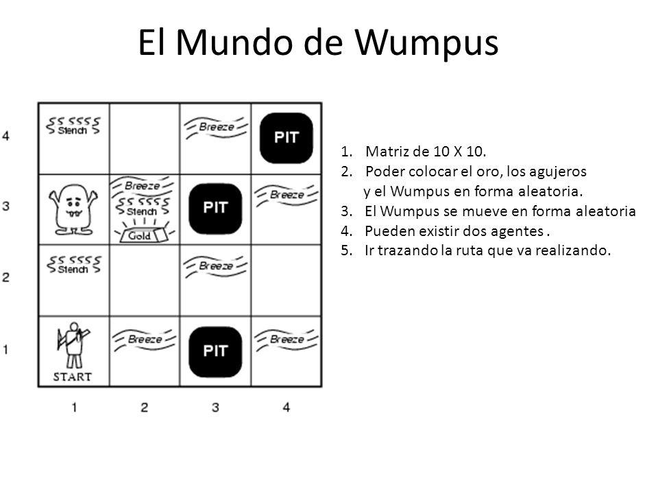 El Mundo de Wumpus Matriz de 10 X 10.