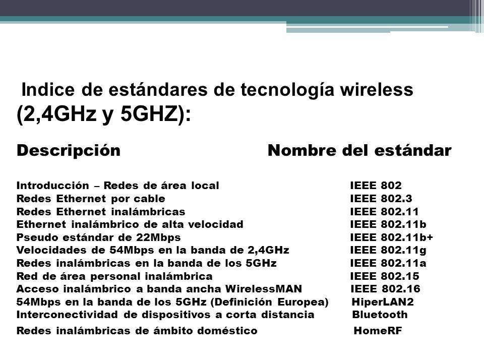 (2,4GHz y 5GHZ): Indice de estándares de tecnología wireless