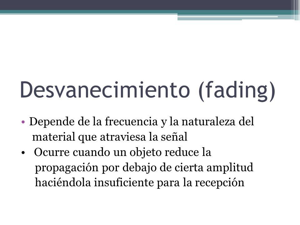 Desvanecimiento (fading)