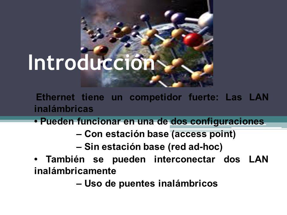 Introducción • Pueden funcionar en una de dos configuraciones