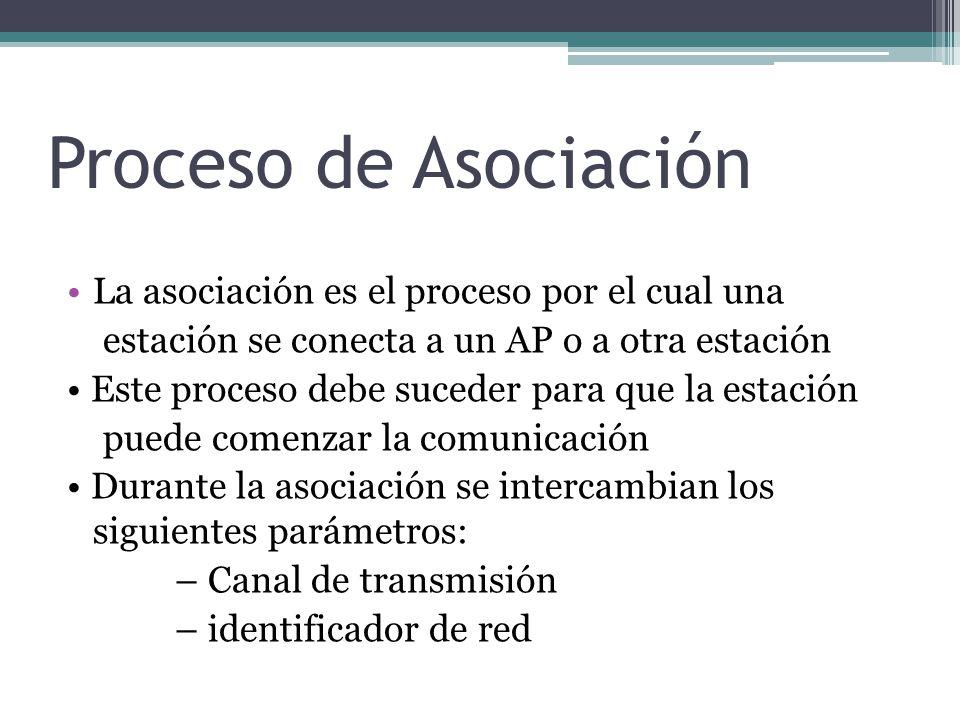 Proceso de Asociación La asociación es el proceso por el cual una