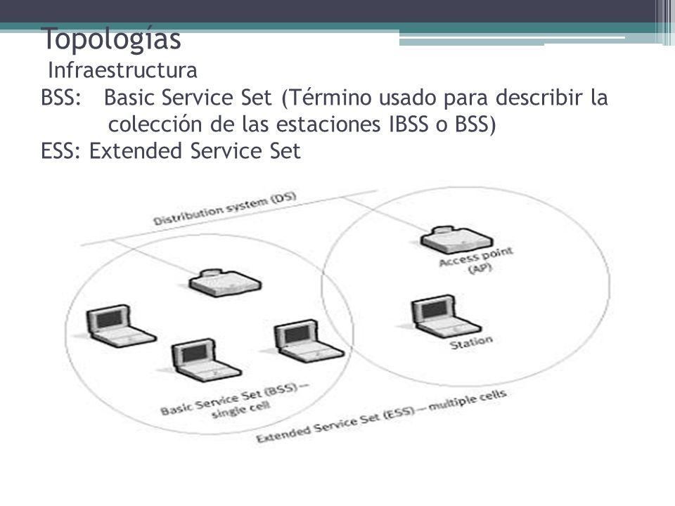 Topologías Infraestructura BSS: Basic Service Set (Término usado para describir la colección de las estaciones IBSS o BSS) ESS: Extended Service Set