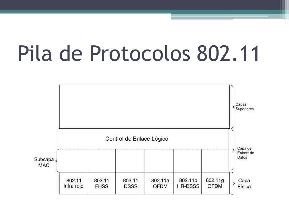 Pila de Protocolos 802.11
