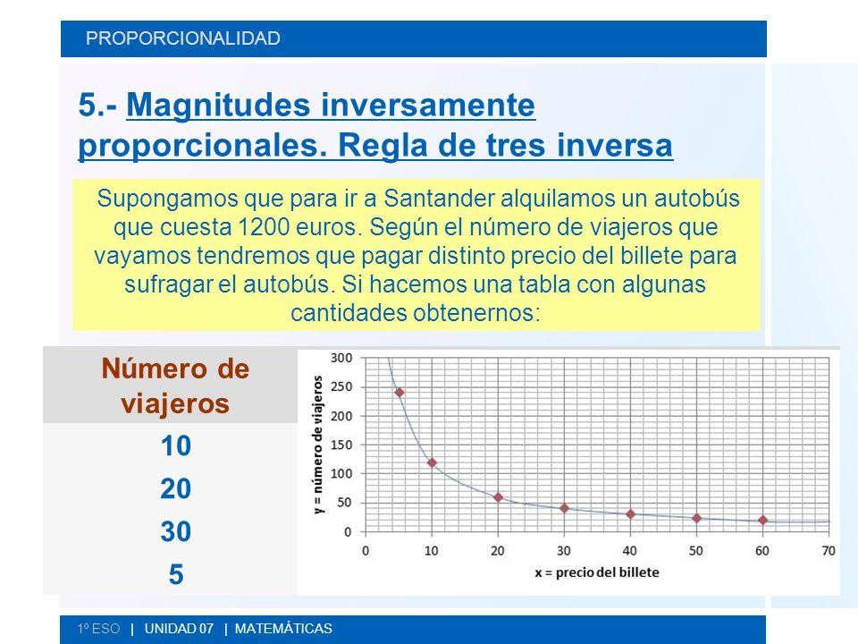 5.- Magnitudes inversamente proporcionales. Regla de tres inversa