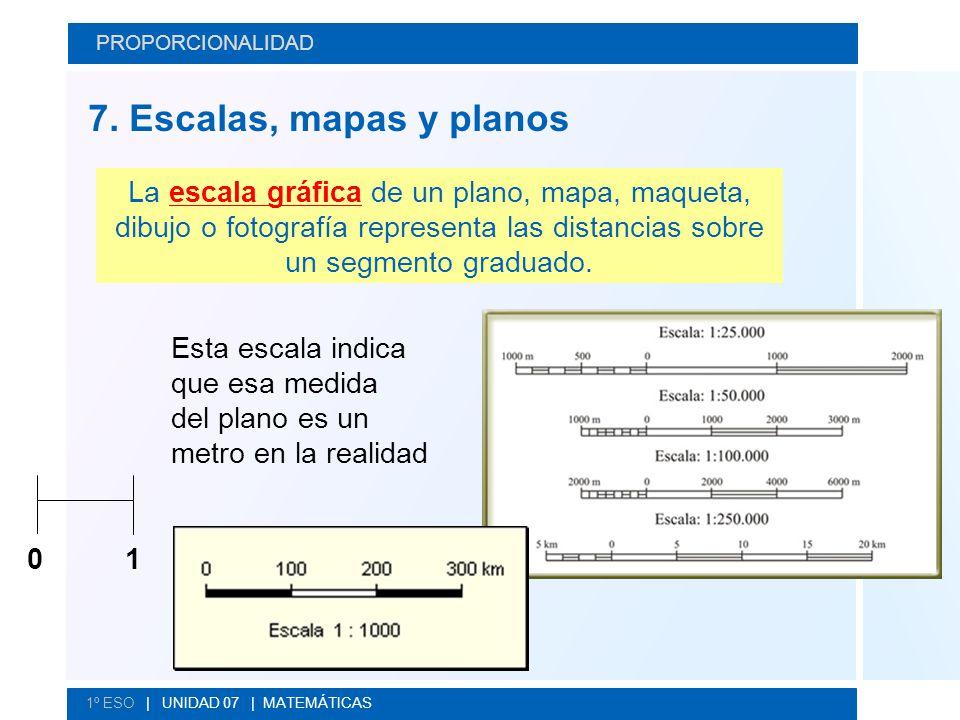 PROPORCIONALIDAD 7. Escalas, mapas y planos.