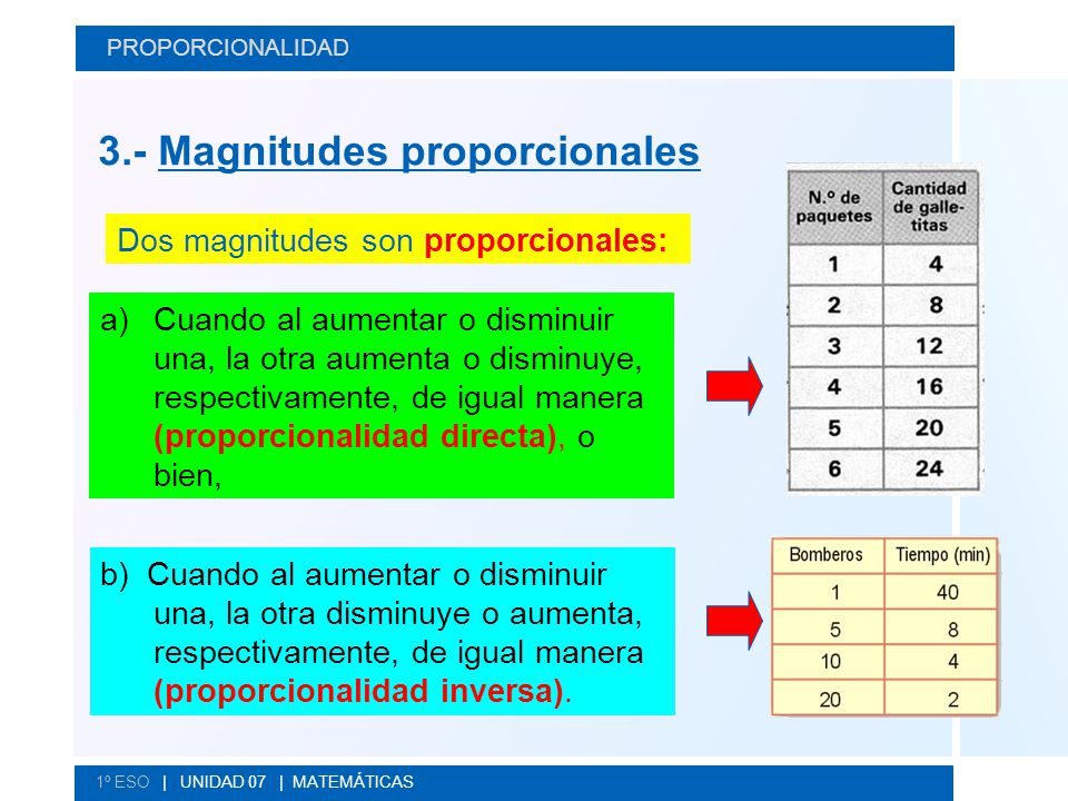3.- Magnitudes proporcionales