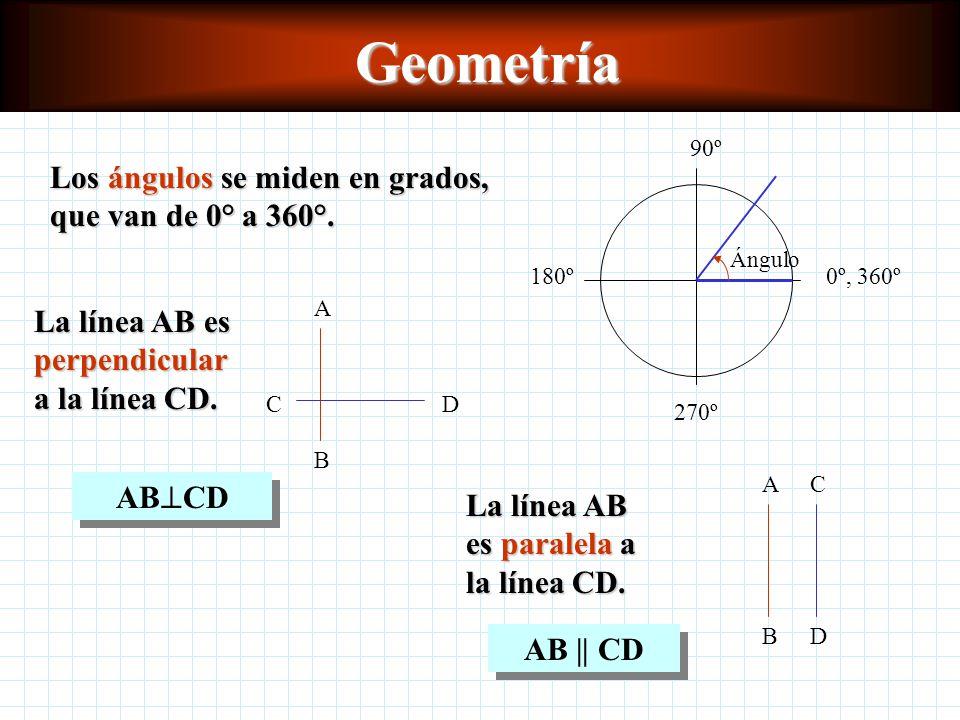Geometría Los ángulos se miden en grados, que van de 0° a 360°.
