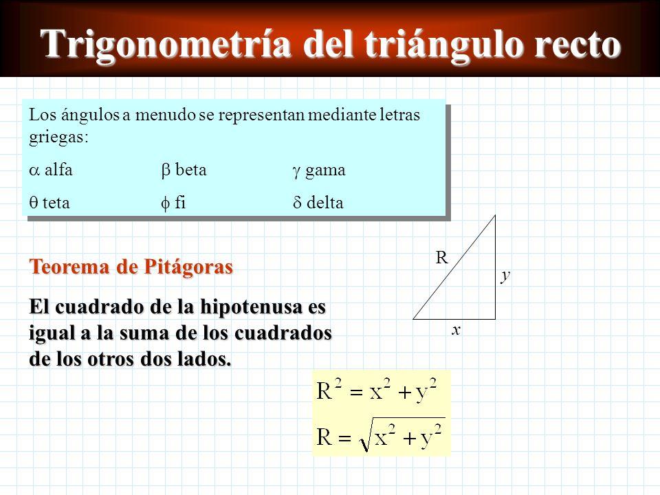 Trigonometría del triángulo recto