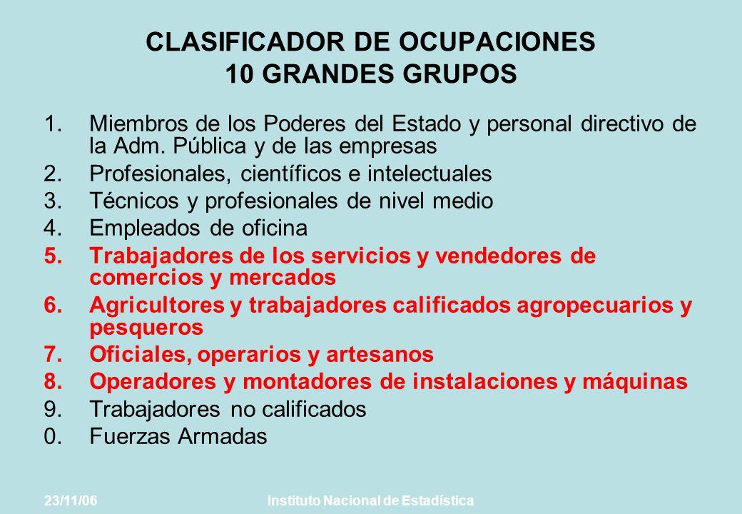 CLASIFICADOR DE OCUPACIONES 10 GRANDES GRUPOS