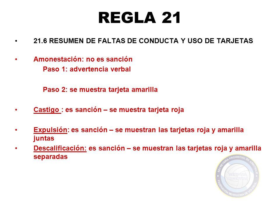 REGLA 21 21.6 RESUMEN DE FALTAS DE CONDUCTA Y USO DE TARJETAS