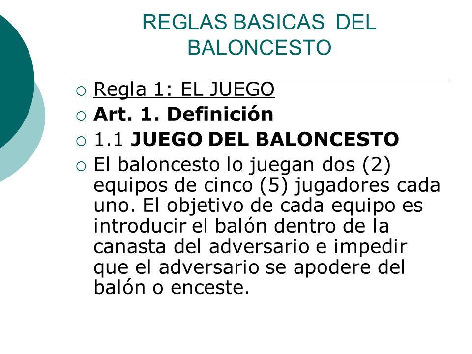 REGLAS BASICAS DEL BALONCESTO