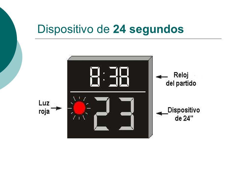 Dispositivo de 24 segundos