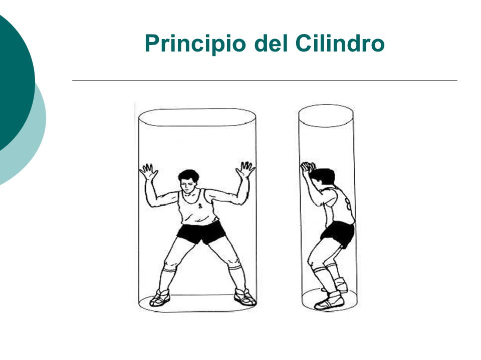 Principio del Cilindro