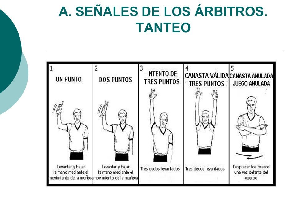 A. SEÑALES DE LOS ÁRBITROS. TANTEO