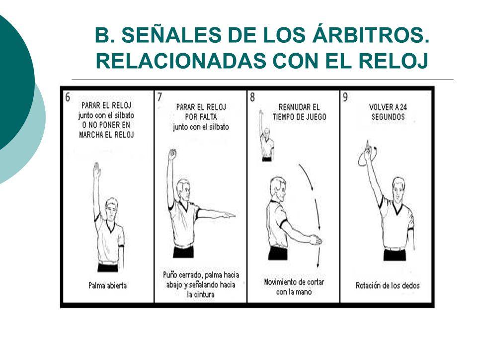B. SEÑALES DE LOS ÁRBITROS. RELACIONADAS CON EL RELOJ