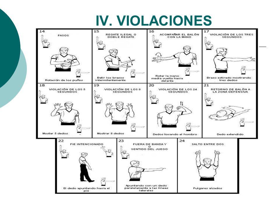 IV. VIOLACIONES