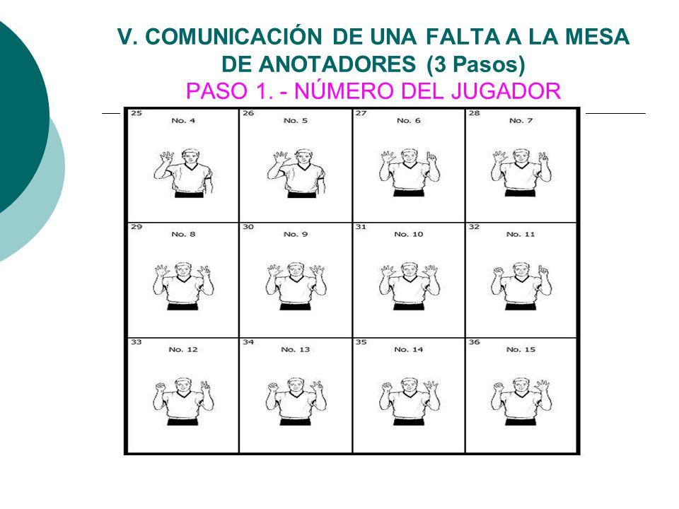 V. COMUNICACIÓN DE UNA FALTA A LA MESA DE ANOTADORES (3 Pasos) PASO 1