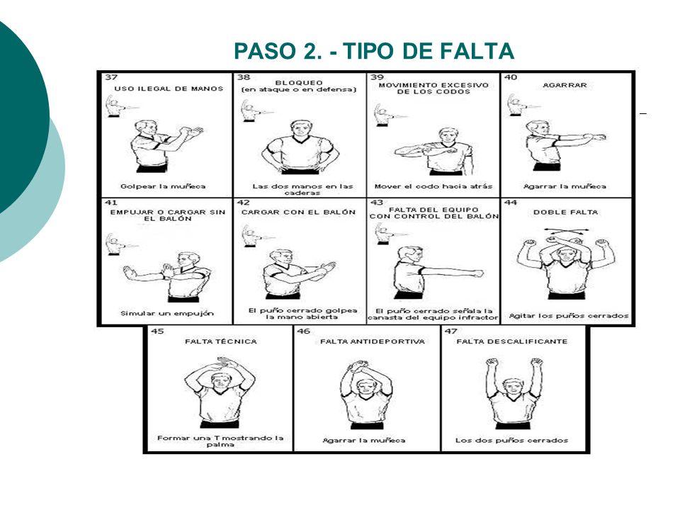 PASO 2. - TIPO DE FALTA