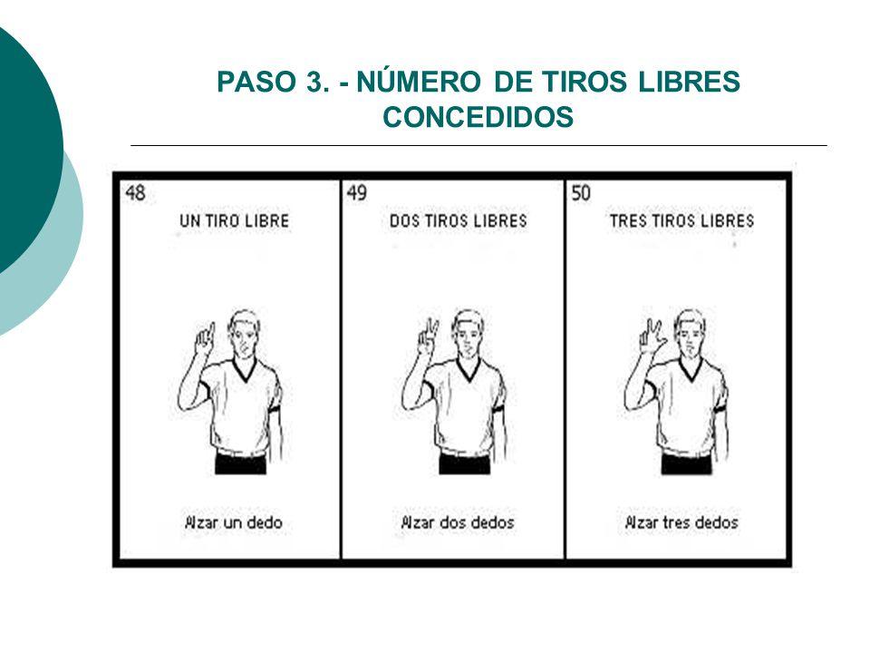 PASO 3. - NÚMERO DE TIROS LIBRES CONCEDIDOS