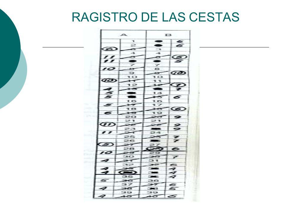 RAGISTRO DE LAS CESTAS