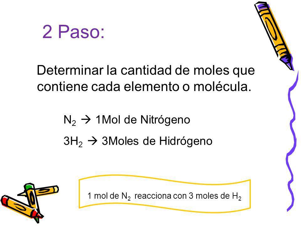 2 Paso: Determinar la cantidad de moles que contiene cada elemento o molécula. N2  1Mol de Nitrógeno.