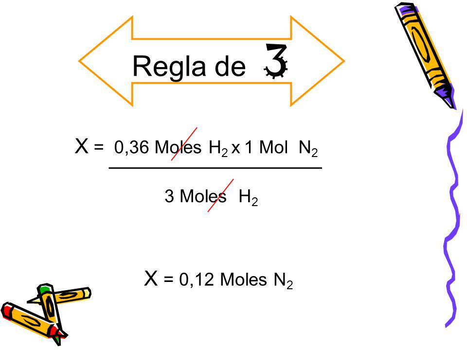 Regla de 3 X = 0,36 Moles H2 x 1 Mol N2 3 Moles H2 X = 0,12 Moles N2