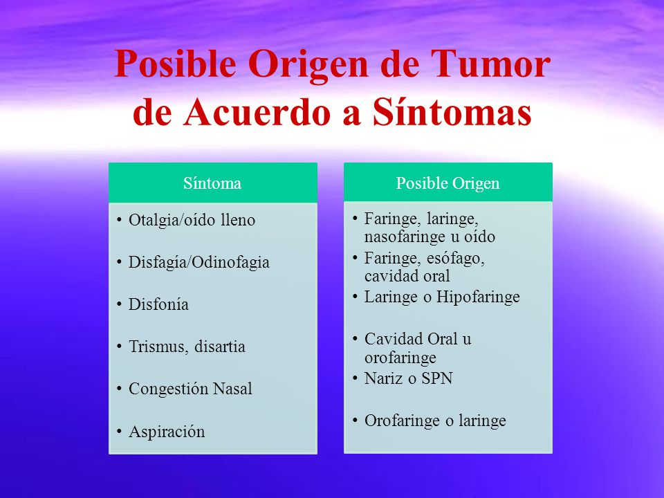 Posible Origen de Tumor de Acuerdo a Síntomas