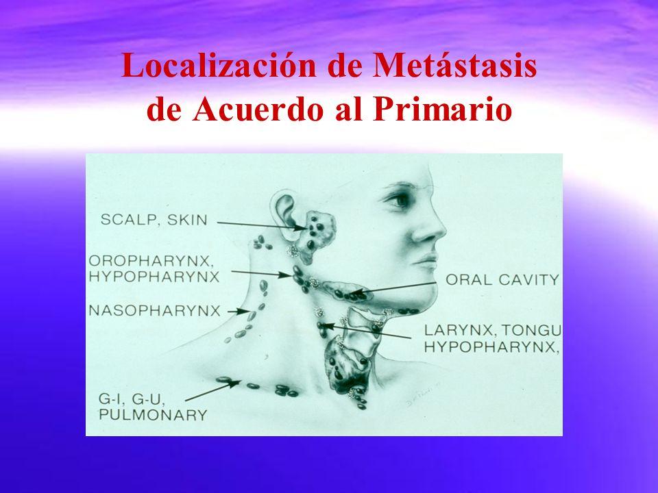 Localización de Metástasis de Acuerdo al Primario