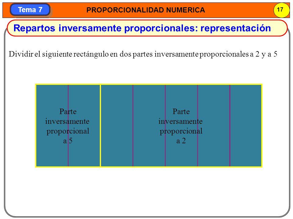 Repartos inversamente proporcionales: representación