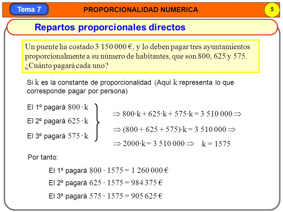 Repartos proporcionales directos