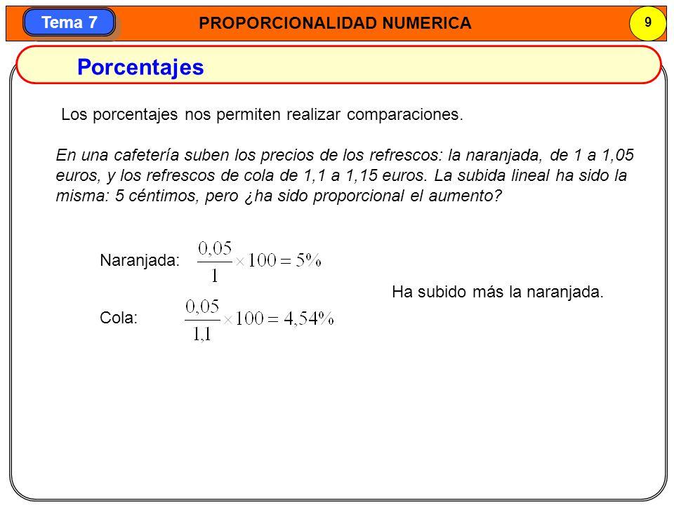 Porcentajes Los porcentajes nos permiten realizar comparaciones.