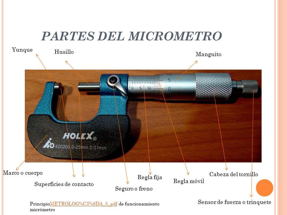 PARTES DEL MICROMETRO Yunque Husillo Manguito Marco o cuerpo