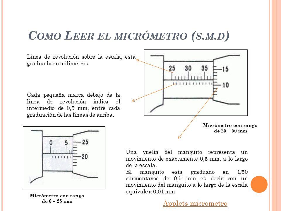 Como Leer el micrómetro (s.m.d)