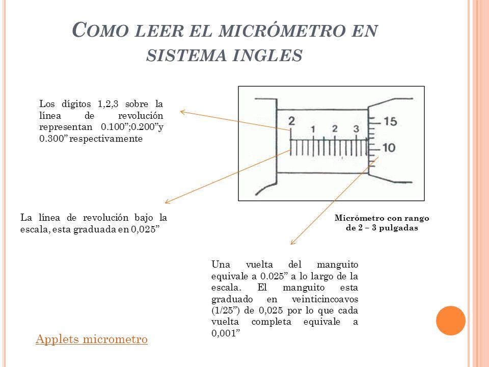 Como leer el micrómetro en sistema ingles