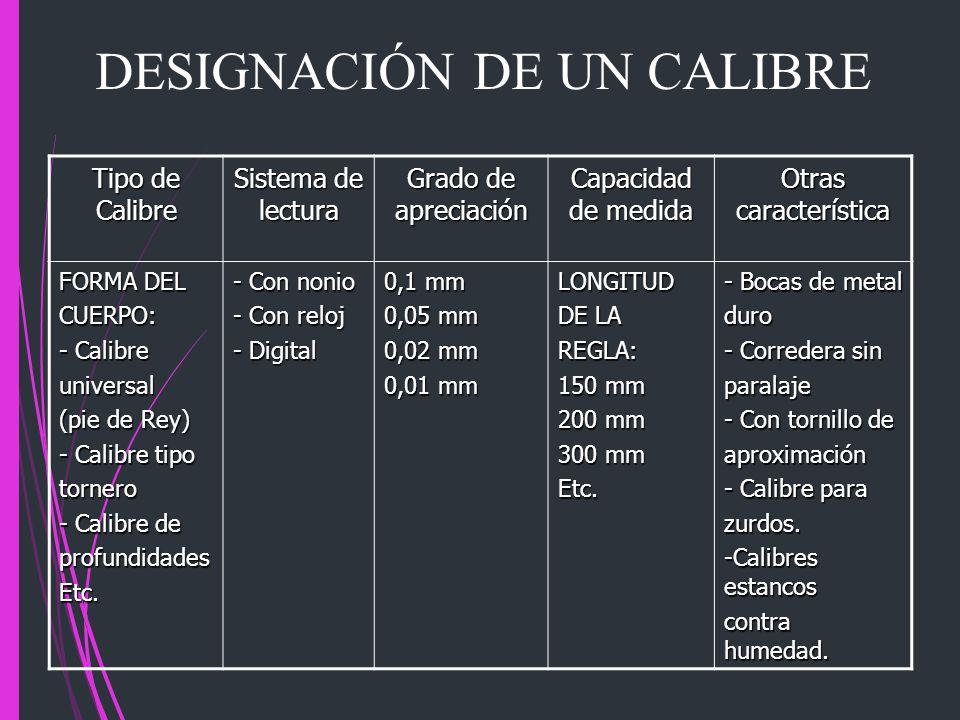 DESIGNACIÓN DE UN CALIBRE