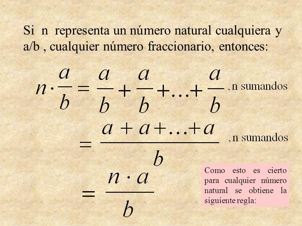 Si n representa un número natural cualquiera y a/b , cualquier número fraccionario, entonces: